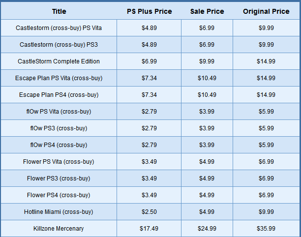 PlayStation Vita 2nd Anniversary Sale